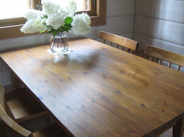 Pöydän pinta